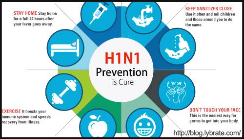 swine-flu-h1n1-collective-blogadda