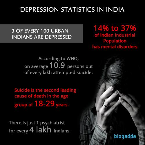 BA-Series-Depressing-Statistic